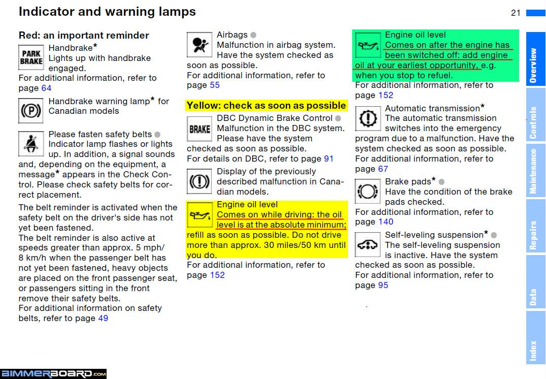 All Bmw Models Bmw 318i Warning Symbols Bmw Car Pictures All