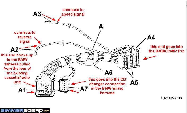 BMW TrafficPro wire loom david are they suggesting that the wiring harness will already bmw e38 radio wiring harness at soozxer.org