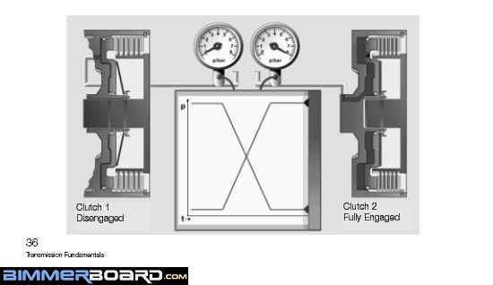 Driver adaptive transmission  Question - Xoutpost com