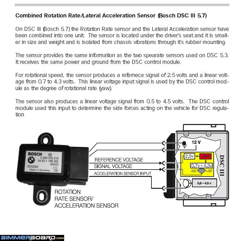 Yaw Rate Sensor >> Yaw Sensor Location Bimmerfest Bmw Forums