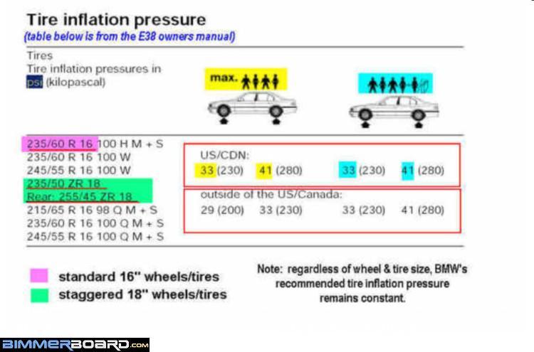Tire Pressure Question
