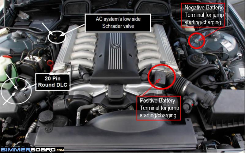 Opening The Truck With A Dead Battery Bimmerfest Bmw Forums