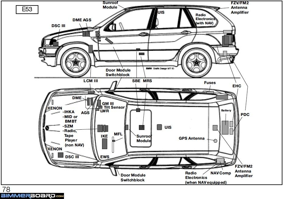 E53 X5 Component Locations 2005 bmw x5 wiring diagram 2004 western star engine firewall 2008 BMW 335I Fuse Box Diagram at crackthecode.co