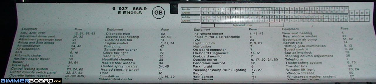 E53 X5 Glove box Fuse Index Diagram fuse box diagram bimmerfest bmw forums BMW 325Ci Engine Diagram at bayanpartner.co