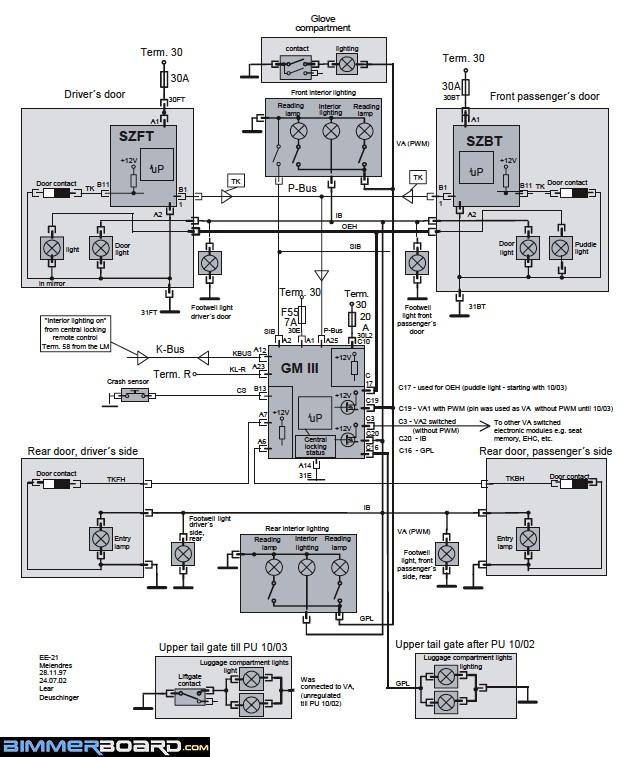Superb Wiring Diagram Bmw X3 Basic Electronics Wiring Diagram Wiring Cloud Oideiuggs Outletorg