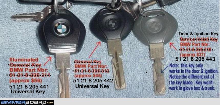 Valet key opens trunk?!? - Bimmerfest - BMW Forums