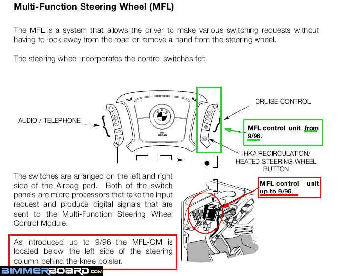 Bmw e46 steering wheel wiring diagram wiring diagram 1997 e39 m sport steering wheel wiring to 1996 e39 540 bmw e30 wiring diagrams bmw e46 steering wheel wiring diagram swarovskicordoba Image collections
