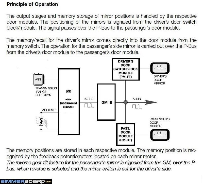 sterling power mirror wiring block and schematic diagrams \u2022 door assembly diagram power folding mirrors retrofit question rh bimmerforums com gm power window wiring diagram gm power window