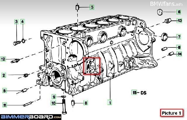 Re: Here's some reading: on m44 engine diagram, h1 engine diagram, g20 engine diagram, m20 engine diagram, m96 engine diagram, fx45 engine diagram, m54 engine diagram, m104 engine diagram, m52 engine diagram, m10 engine diagram, m50 engine diagram, m45 engine diagram, m62 engine diagram, m60 engine diagram, m42 engine diagram,
